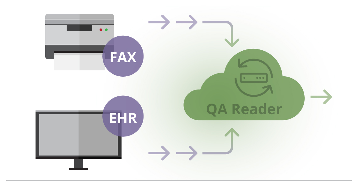 Data feds to our cloud-based service via faxed handwritten incident reports